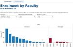 students_enrolment_faculty