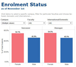 students_enrolment_status